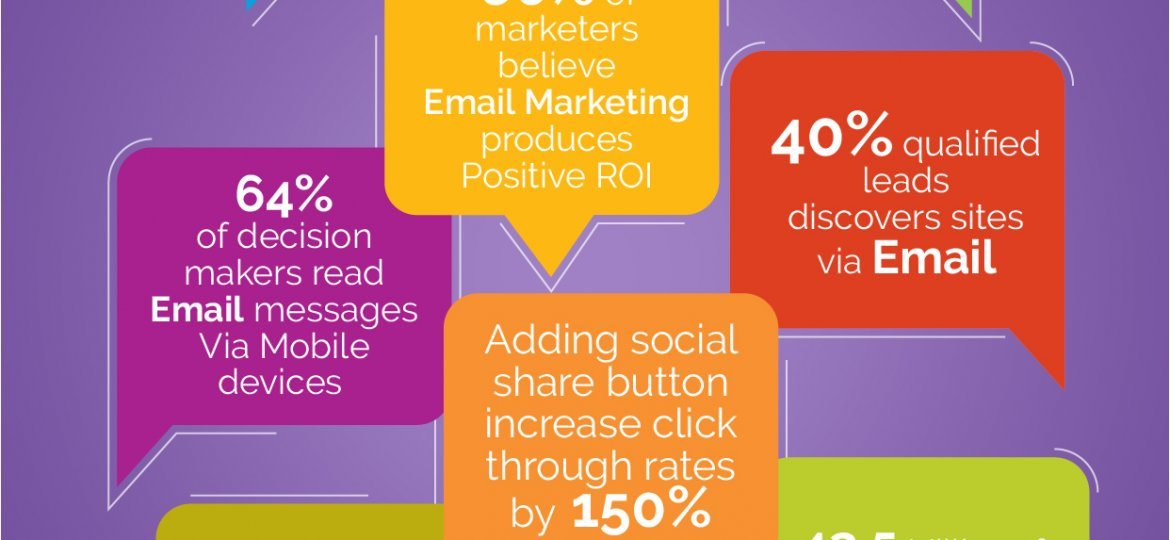 ADN Email Infographic