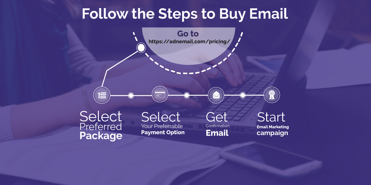 ADN Email Buying Steps